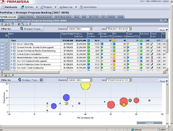 Ip System 3 Primavera P6 Project Management