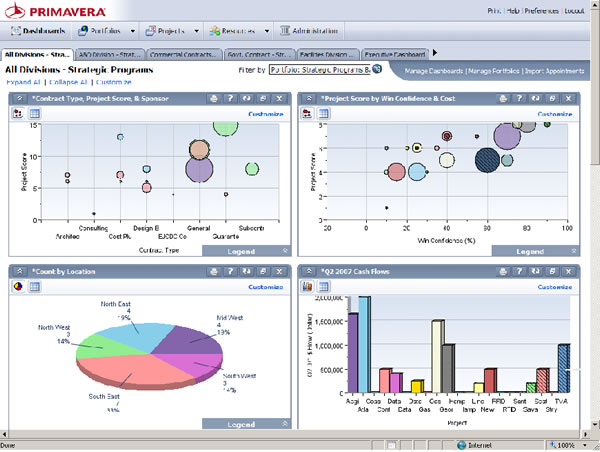 primavera p6 professional project management Primavera p6 ppm is a powerful solution for prioritizing, planning, managing and evaluating projects, programs and portfolios of any size.