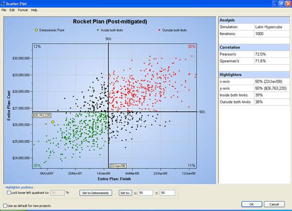 primavera risk analysis training manual pdf
